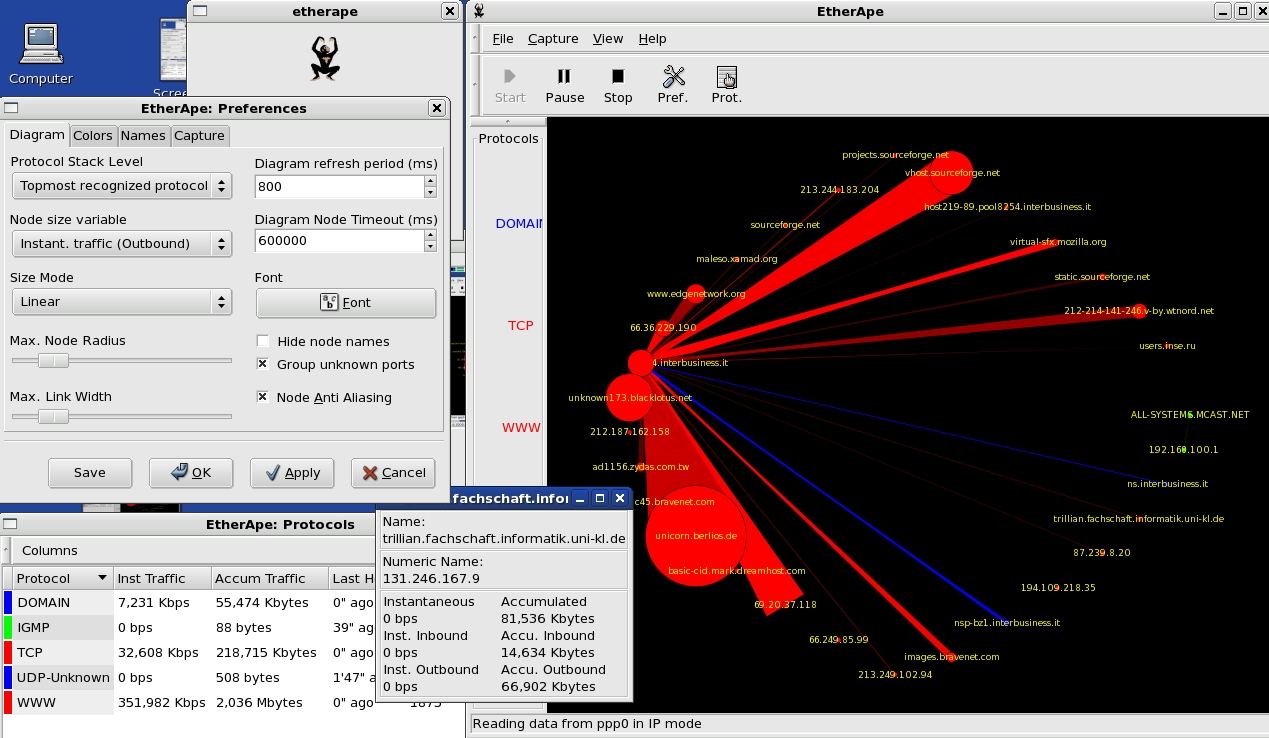 Best Linux Network Monitor Tools & Software for Managing & Monitoring!